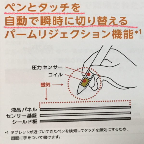 スマイルゼミのパームリジェクション機能の説明
